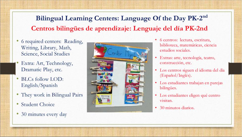 Dual langage slide 12