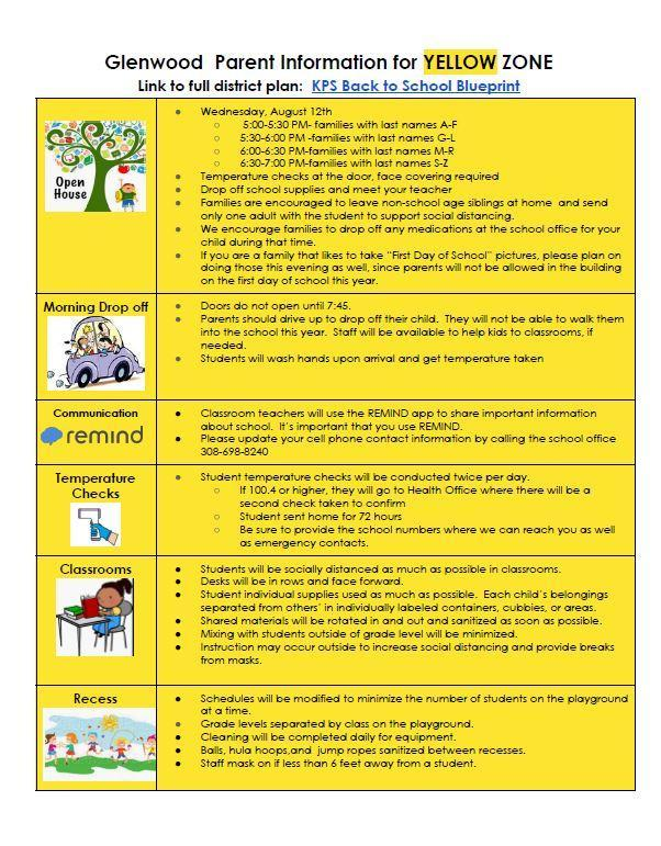 Yellow Risk Guidelines