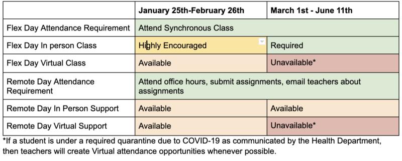 semester 2 plan