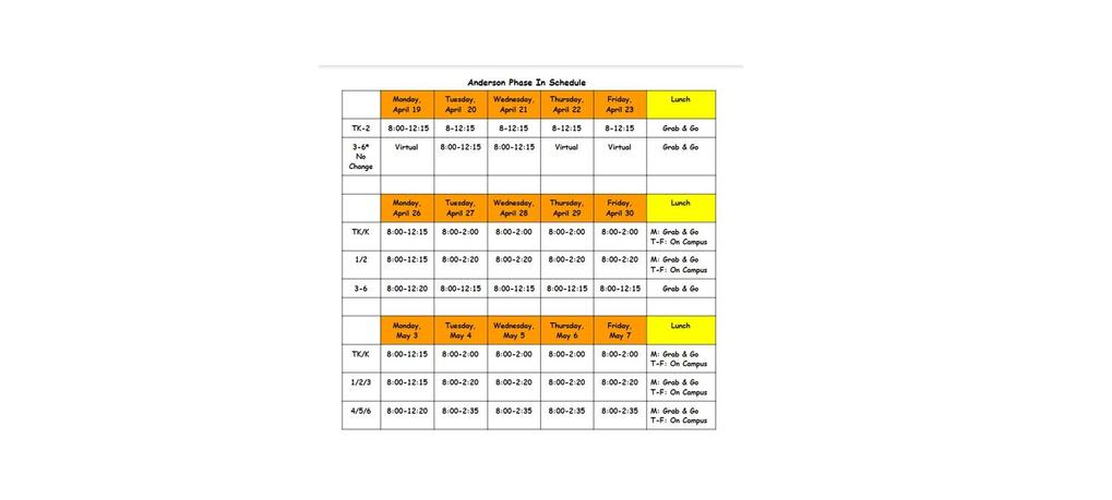 It is an image of the phase in schedule.