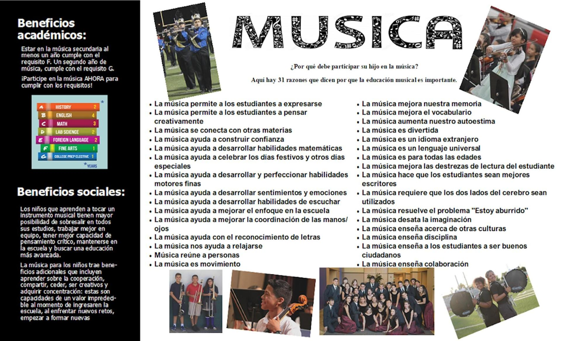 31 Reasons Why Joining Music is Important - Spanish