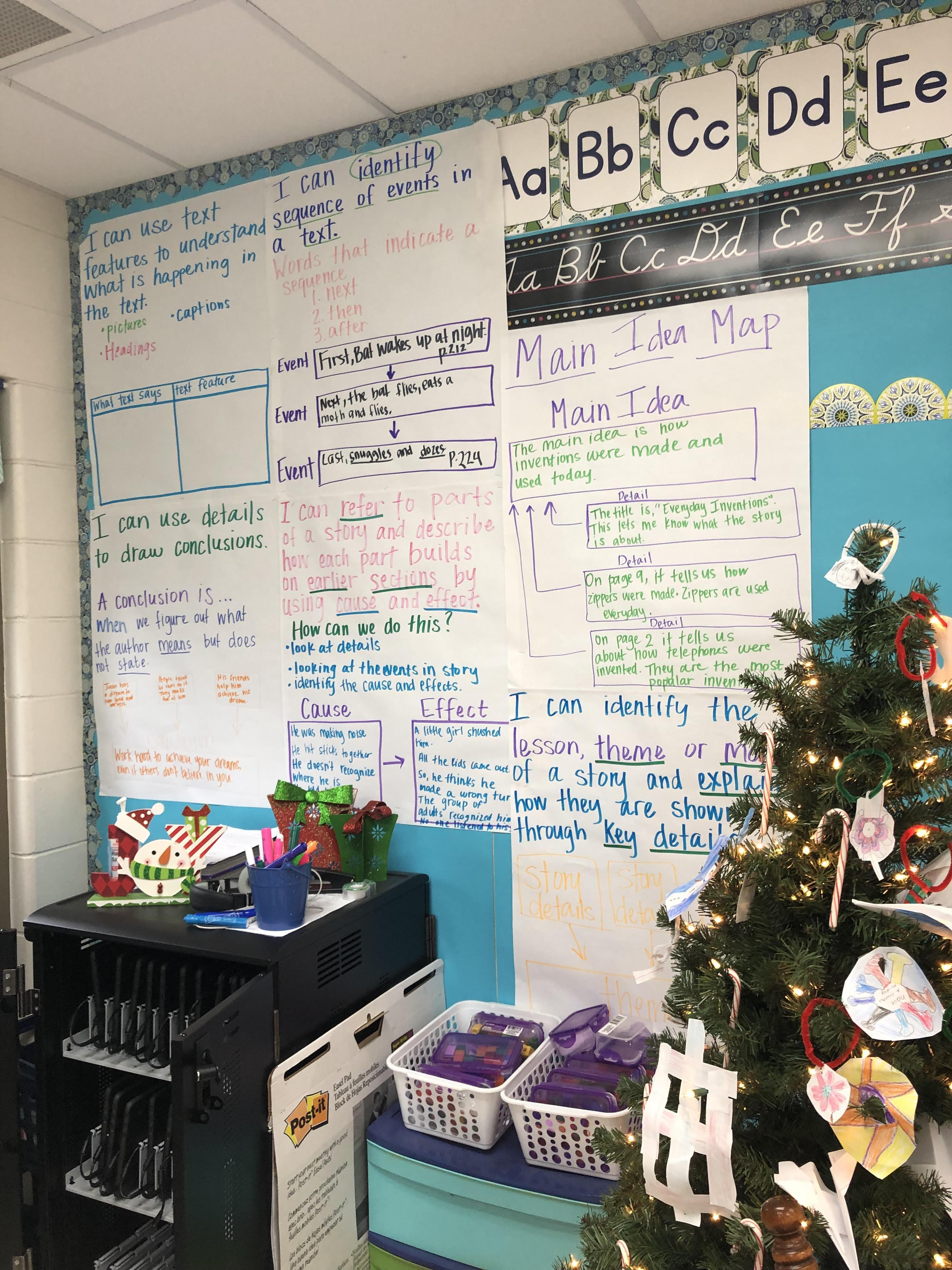 ELA anchor charts in classroom setting