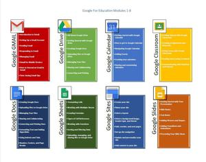 Google Classes
