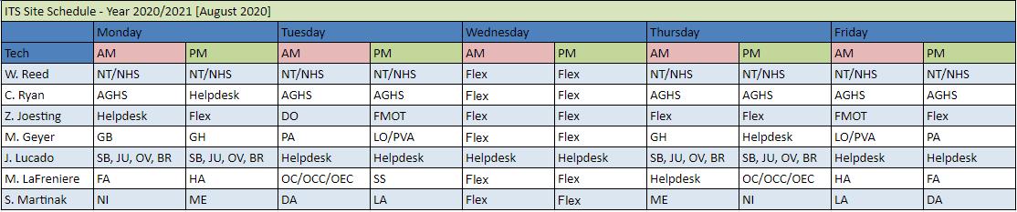 Technician Site Schedule