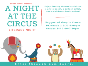 A Night at the Circus details