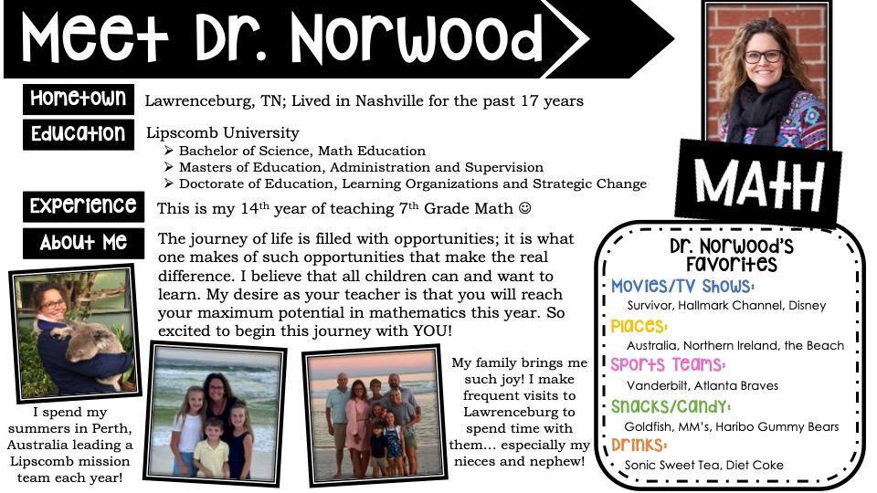 Meet Dr. Norwood