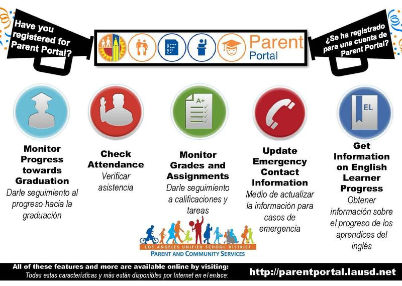 Have you registered for your Parent Portal and Schoology account yet? Featured Photo