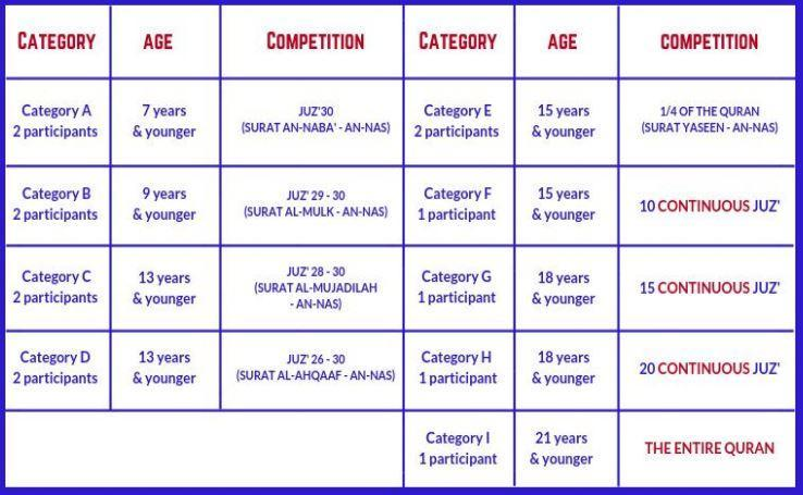 Ramadan Quran Competition – Ramadan Quran Competition – Al
