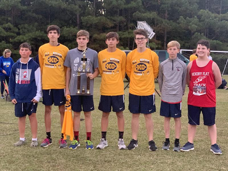 Students Participate in XC Meet on Thursday Featured Photo