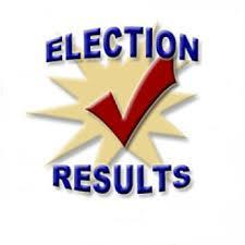 ASB ELECTIONS 2020 RESULTS Image