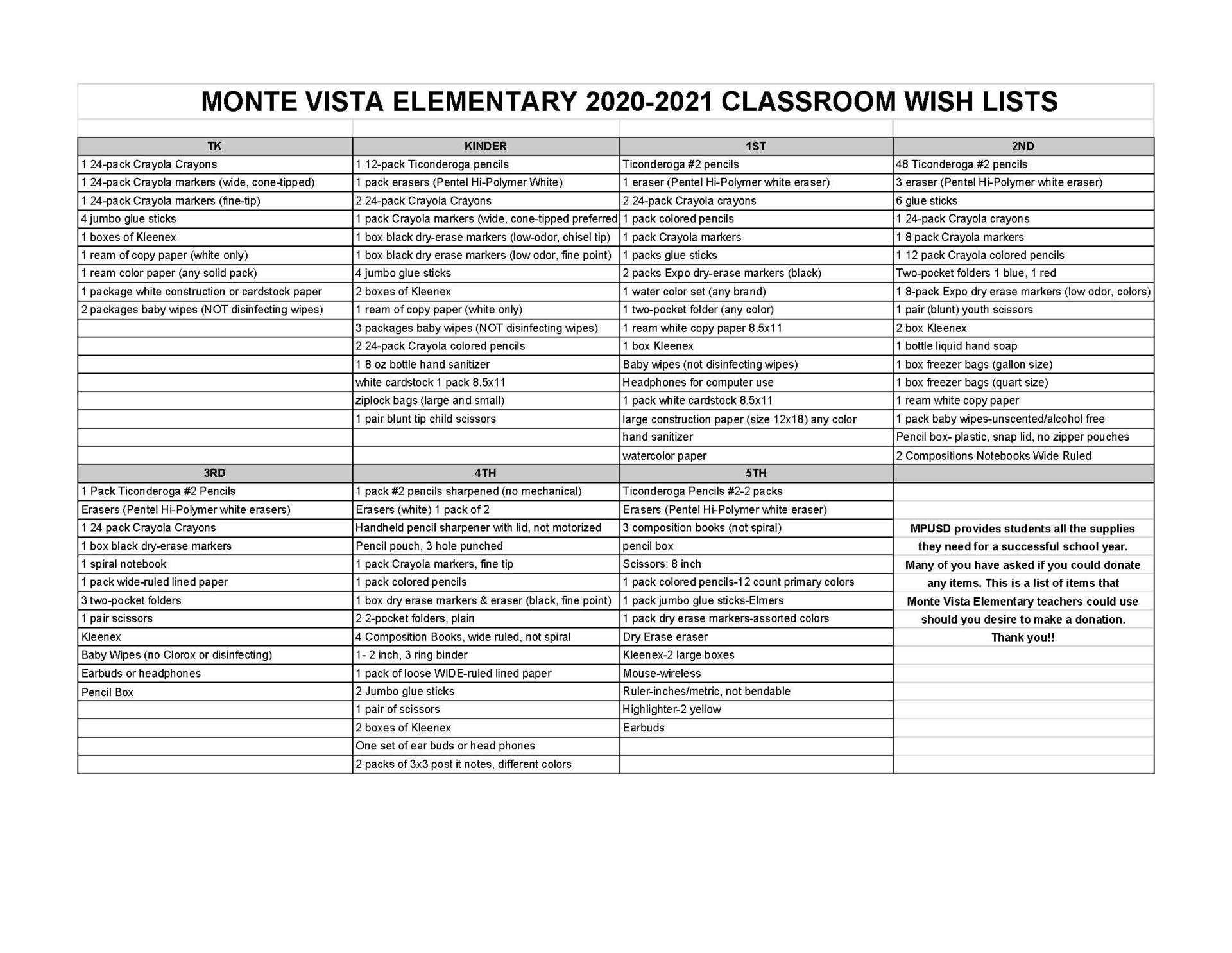 2020-2021 Classroom Wish List