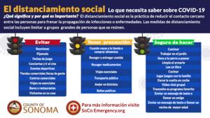social distancing - español