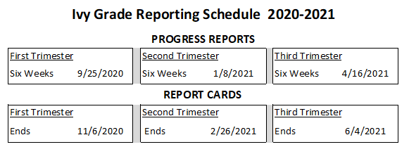 Grade Reporting Dates for 20-21 Featured Photo