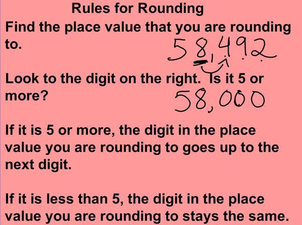 Rules for Rounding.JPG