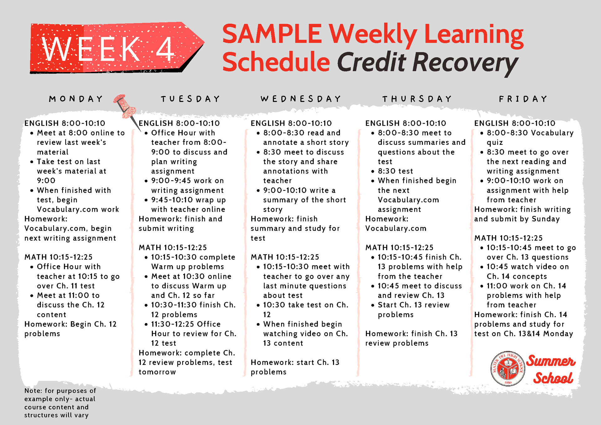 Sample Credit Recovery schedule