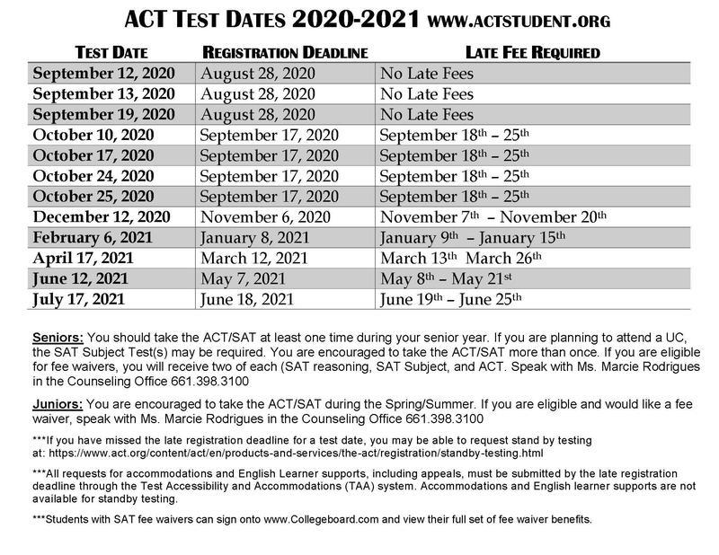 ACT SAT Test Dates 2020-2021 Thumbnail Image