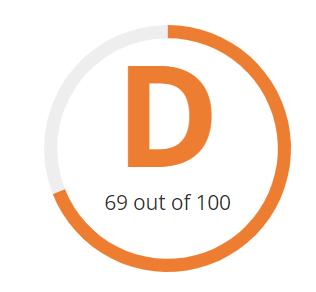D_69 of 100