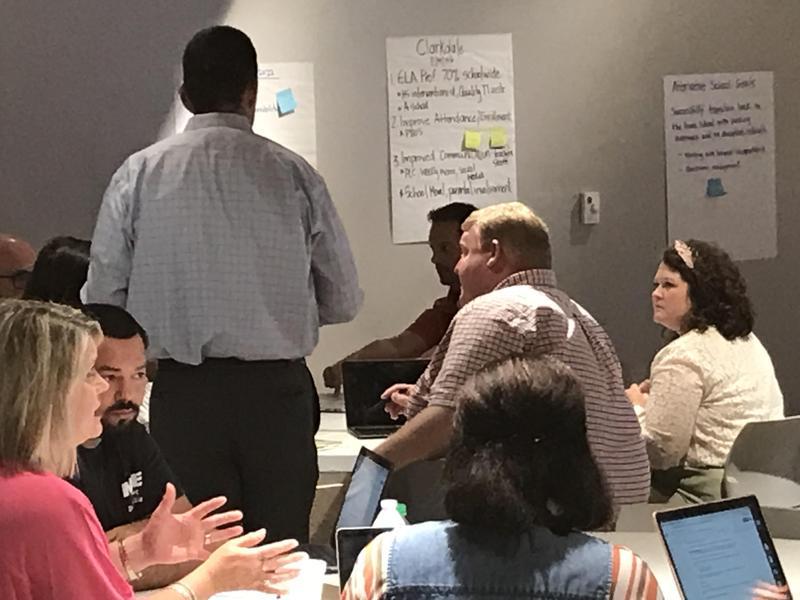 LCSD Leadership Retreat