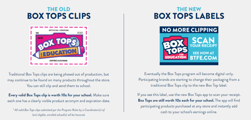 Box top information and logo