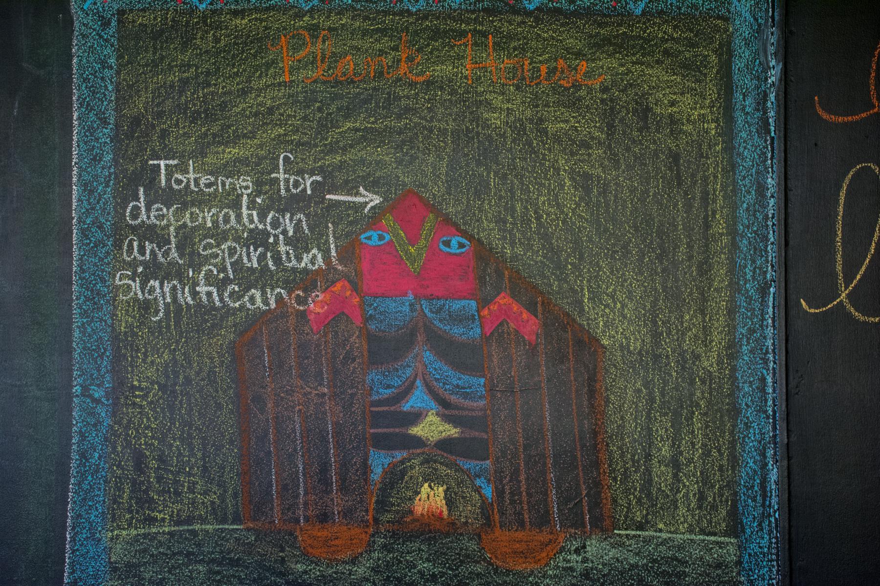 Plank House chalkboard