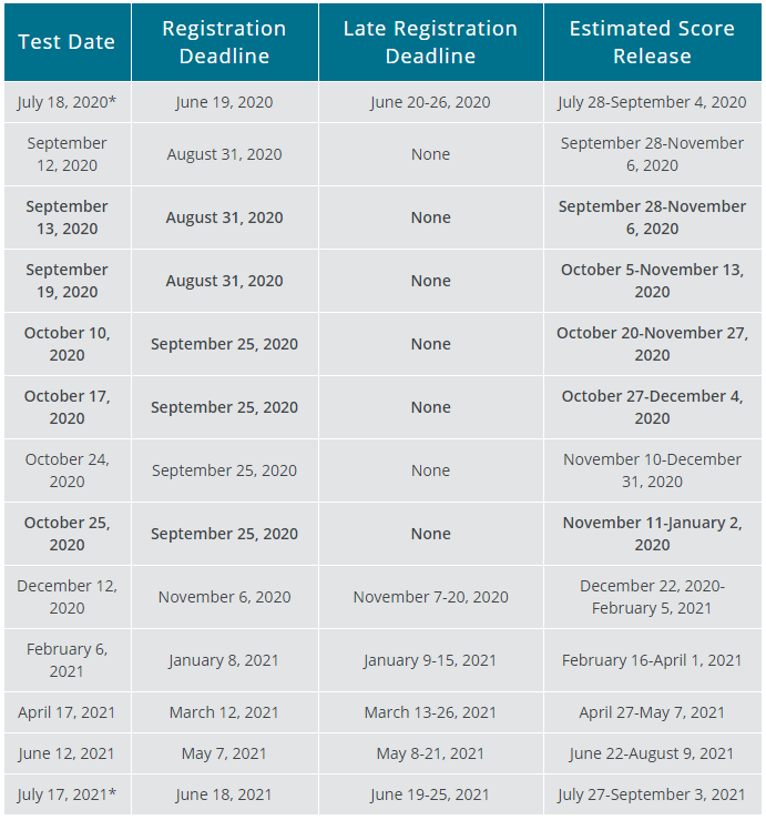 ACT Test Dates