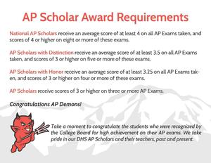 AP Scholar Requirements
