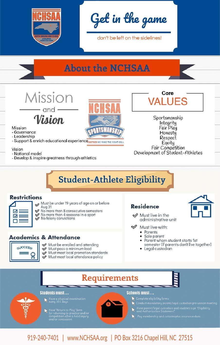 nchsaa eligibility
