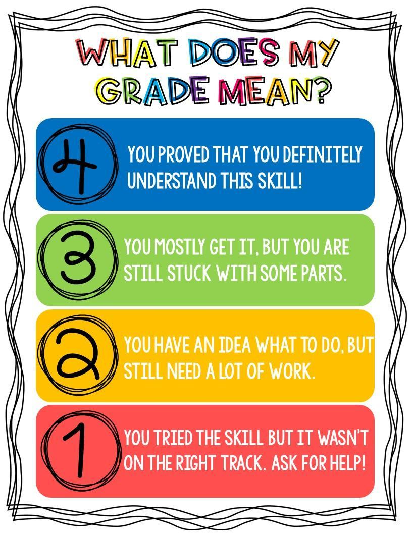 standards based-grading scale