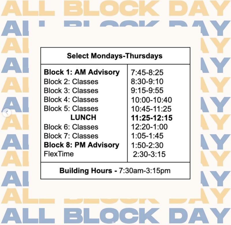 all block schedule