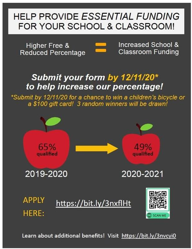 Apply for Free Lunch and Help the School! Featured Photo