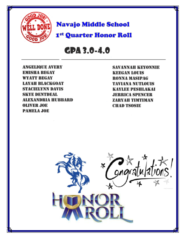 Q1 Honor Roll Recipients Featured Photo