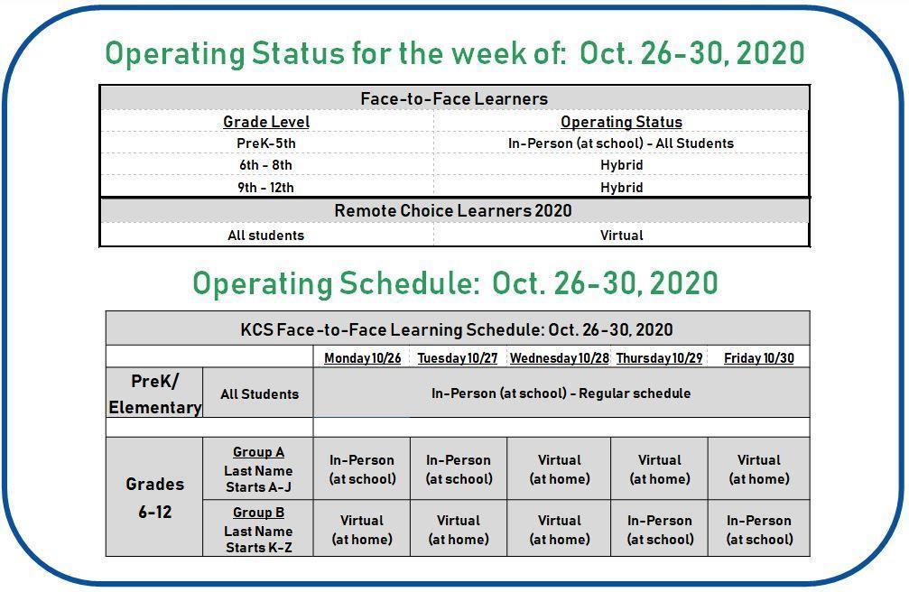 Operating Schedule