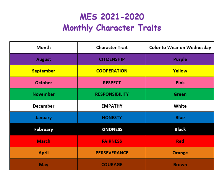 MES Monthly Character Traits and Colors