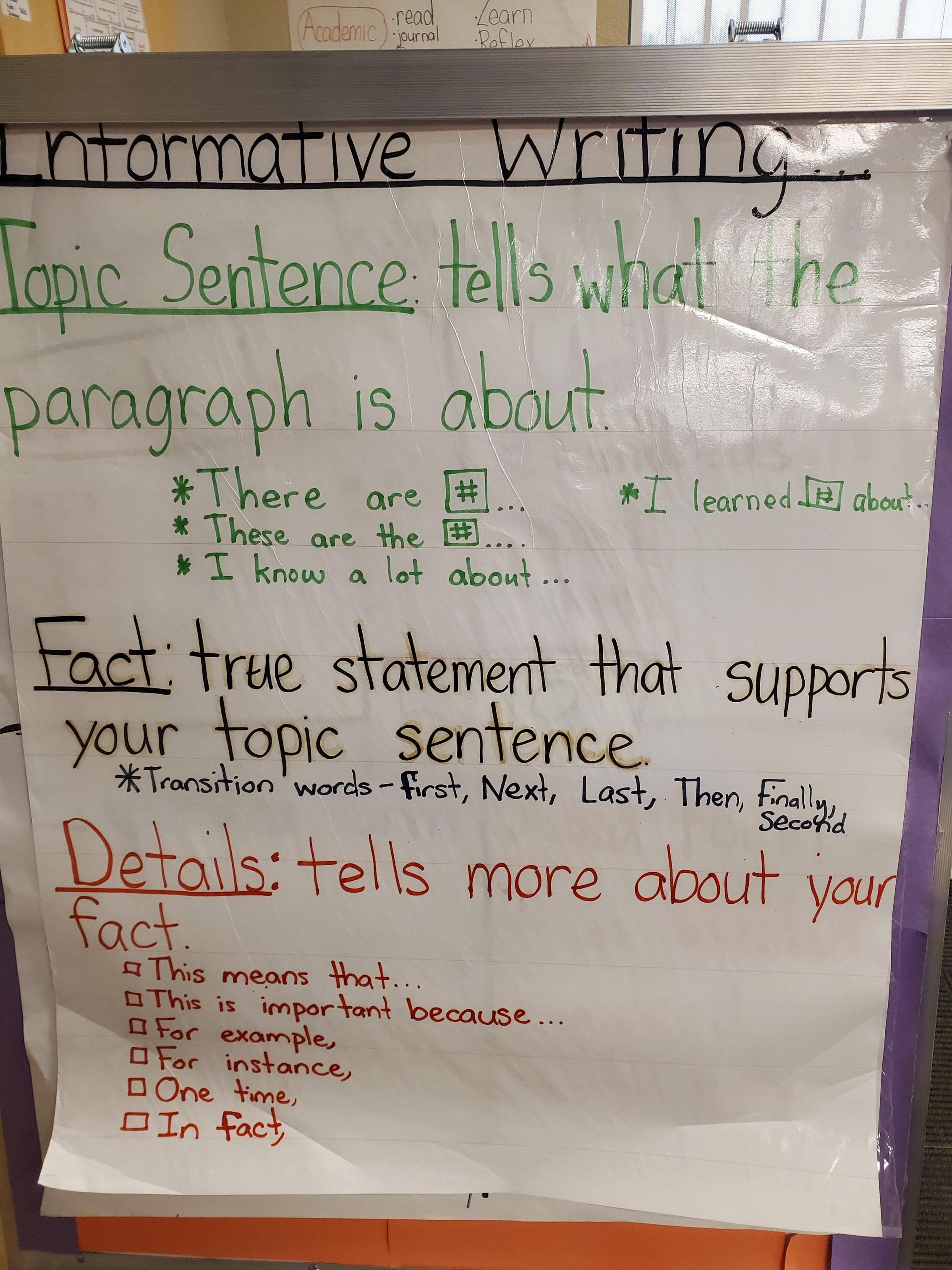 Anchor Chart for Informative Writing