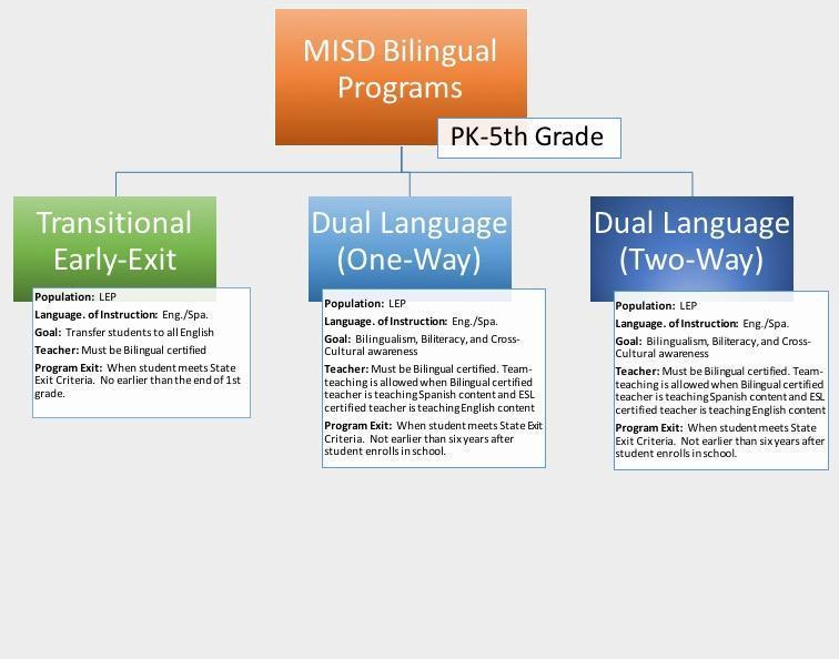 WikiZero - Indexed language