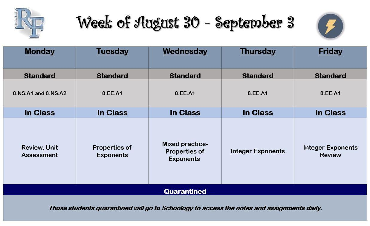 Agenda for Week 8.30 to 9.3