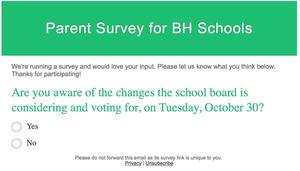 Not an official BHUSD survey!