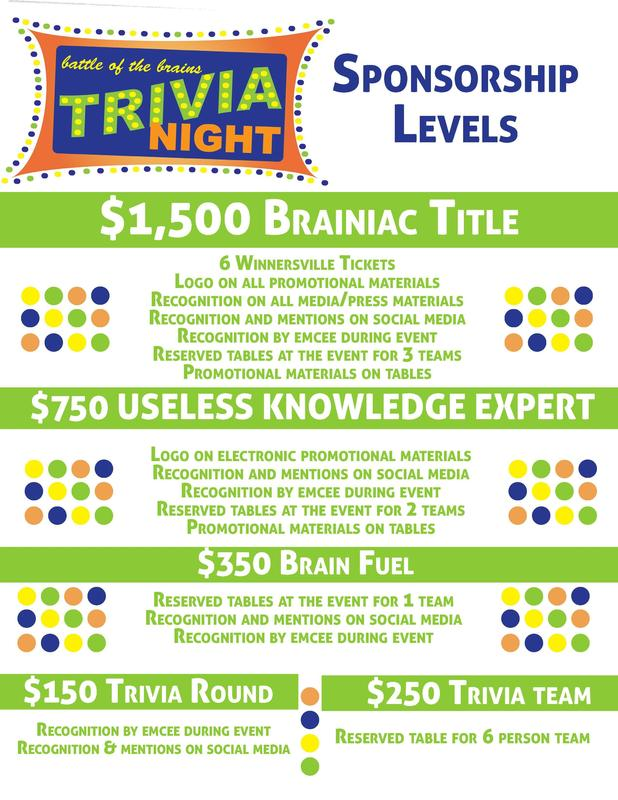 Trivia Night Sponsorship Levels