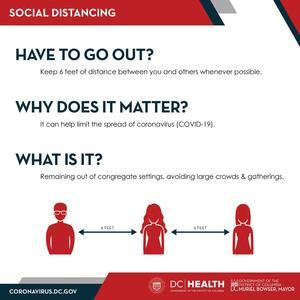 Social Distancing Flyer