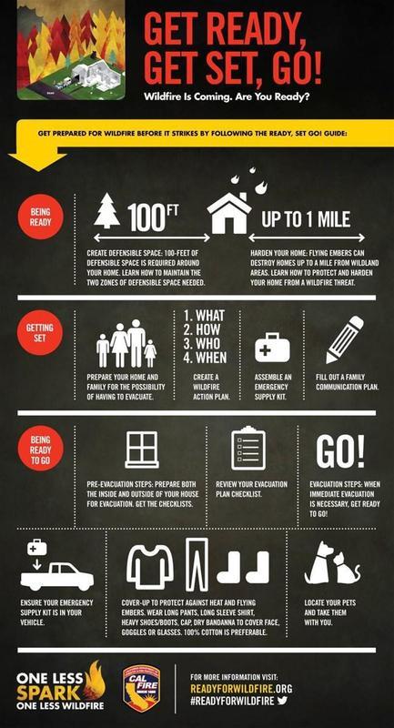Wildfire Prep Infographic.jpg