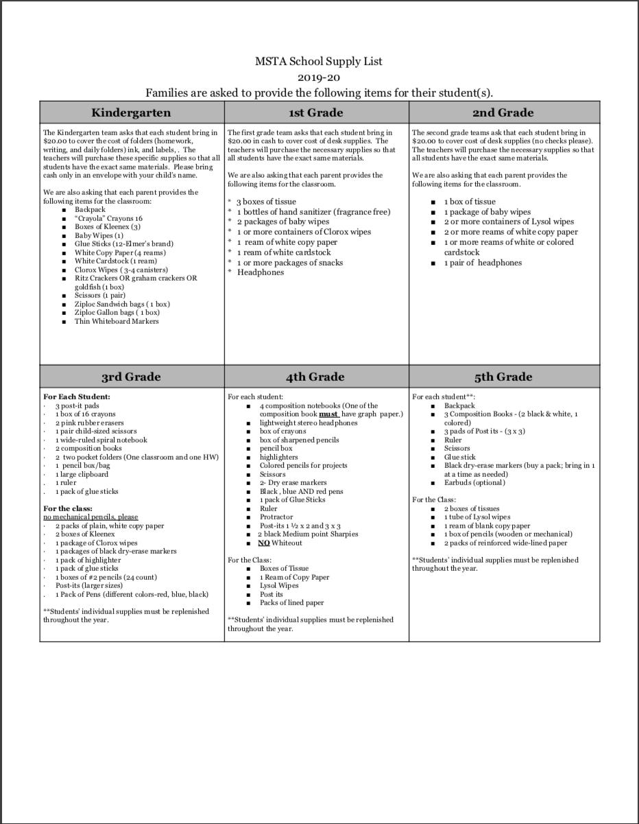 <img src='supplylist.png' alt='2019-20 MSTA school supply list'>