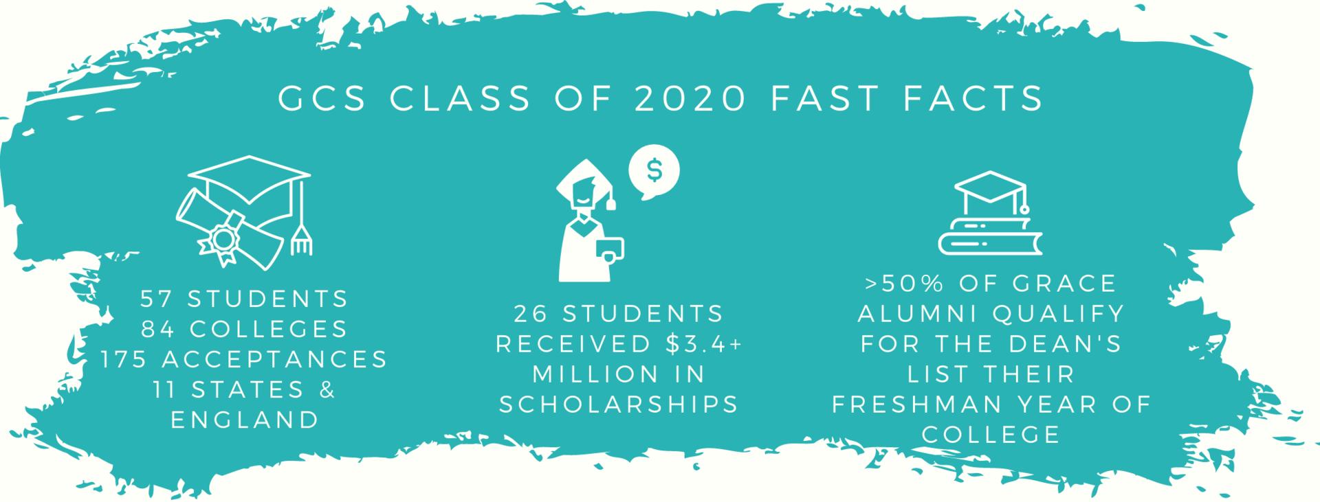 GCS Class of 2020