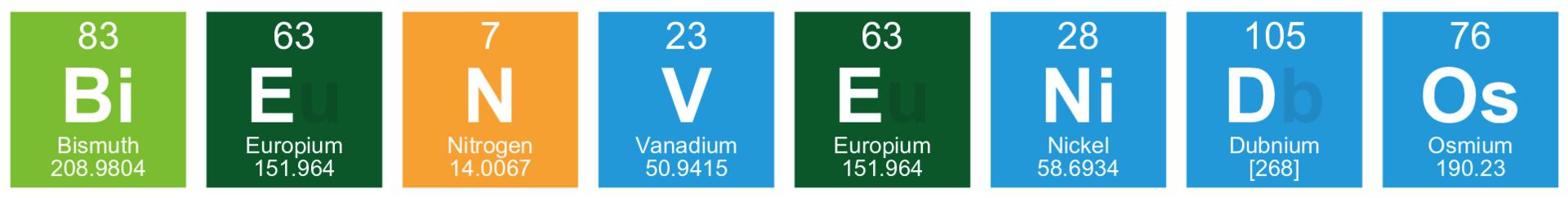 Bienvenidos Elements