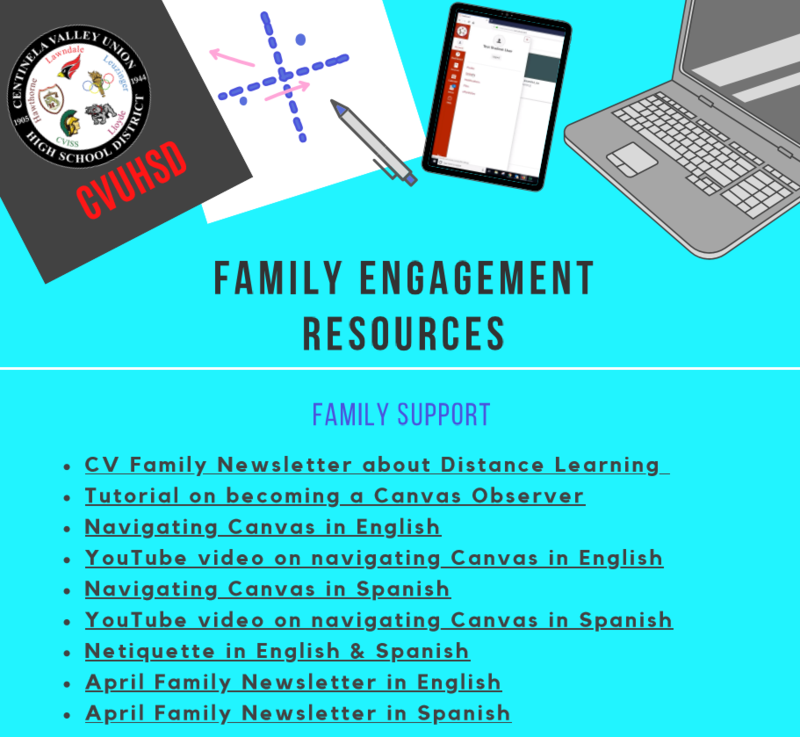 Distance Learning Family Engagement Resources Featured Photo