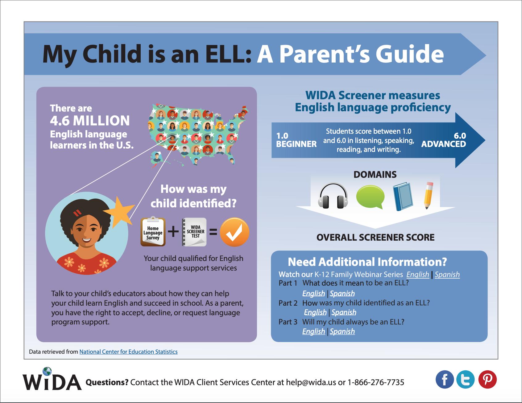 Image ofb WIDA ELL Parent Guide
