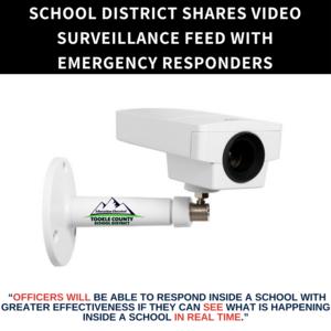 Video camera surveillance graphic