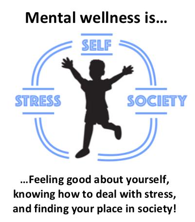 Mental Wellness Definition