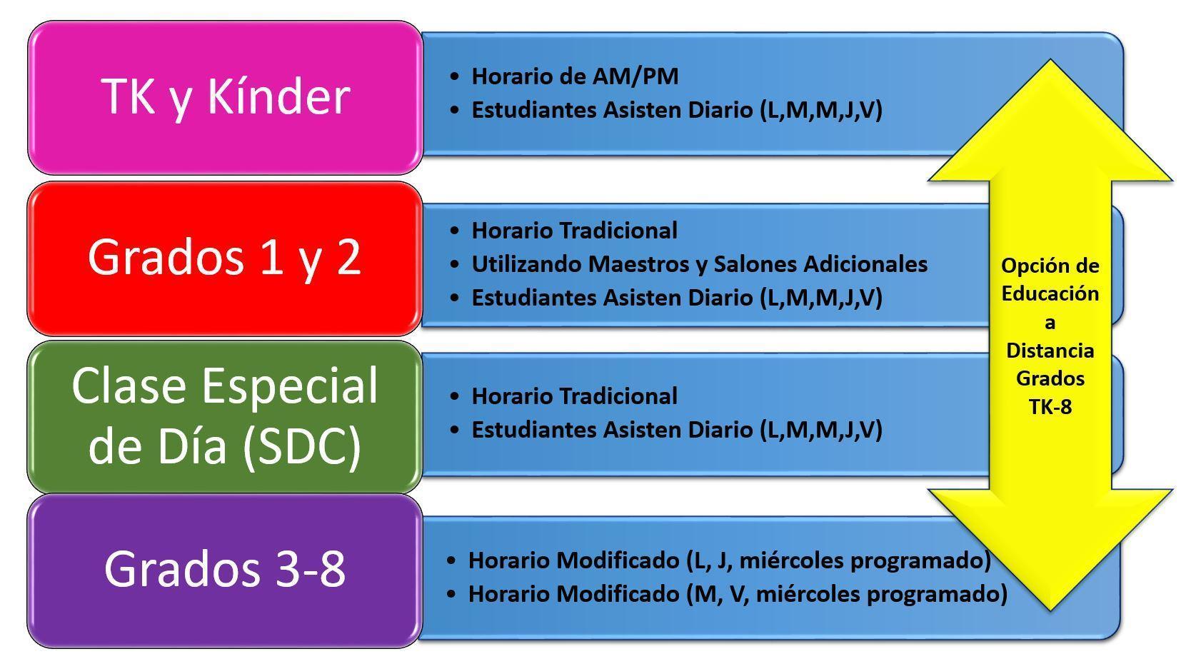 Hybrid Plan TK - 8 Spanish