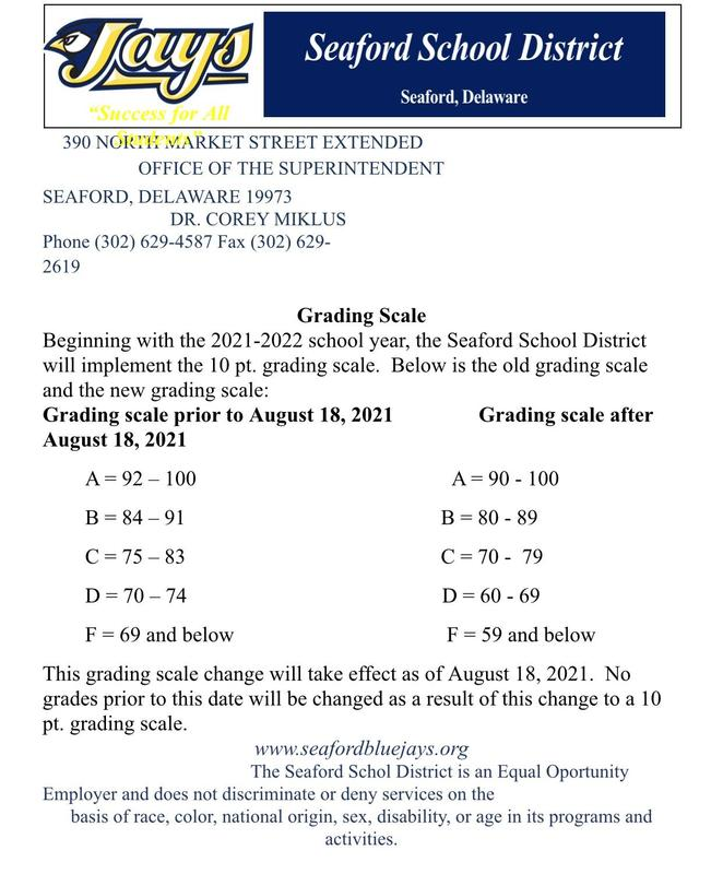 SSD Changes Grading Scale Featured Photo