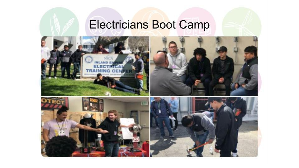 Electricians Boot Camp